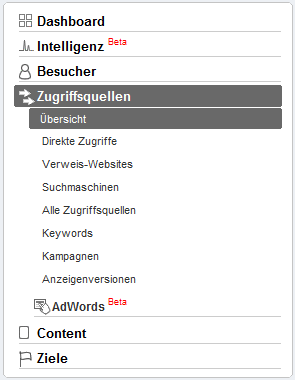Google Analytics Kampagnen Auswertung
